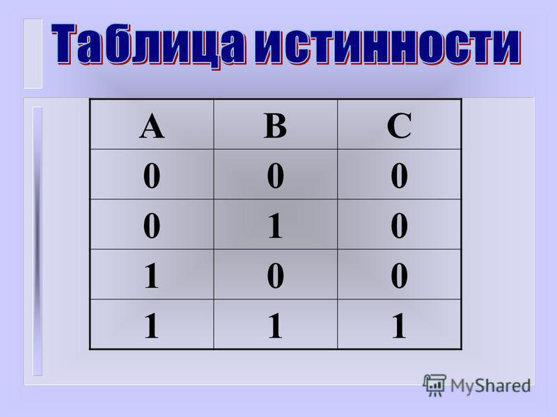 АВС 000 010 100 111