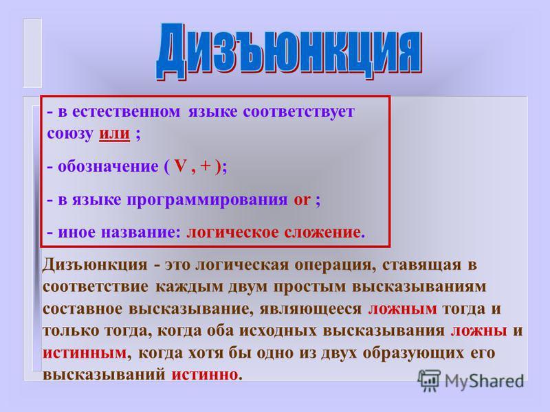 - в естественном языке соответствует союзу или ; - обозначение ( V, + ); - в языке программирования or ; - иное название: логическое сложение. Дизъюнкция - это логическая операция, ставящая в соответствие каждым двум простым высказываниям составное в