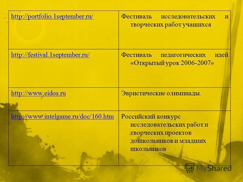 http://portfolio.1september.ru/Фестиваль исследовательских и творческих работ учащихся http://festival.1september.ru/Фестиваль педагогических идей «Открытый урок 2006-2007» http://www.eidos.ru Эвристические олимпиады. http://www.intelgame.ru/doc/160.