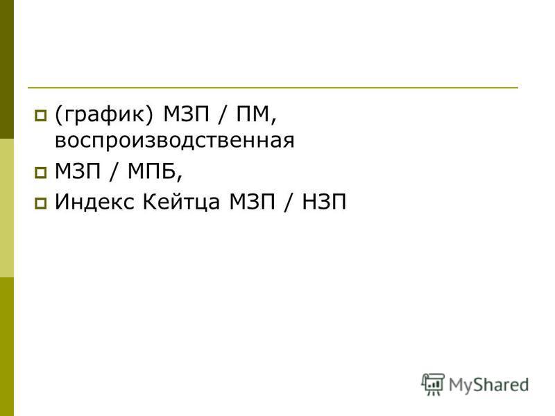 (график) МЗП / ПМ, воспроизводственная МЗП / МПБ, Индекс Кейтца МЗП / НЗП