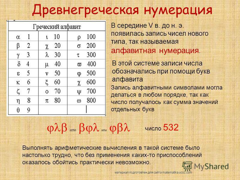 Древнегреческая нумерация. В середине V в. до н. э. появилась запись чисел нового типа, так называемая алфавитная нумерация. В этой системе записи числа обозначались при помощи букв алфавита Запись алфавитными символами могла делаться в любом порядке