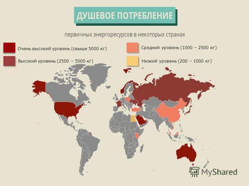 Очень высокий уровень (свыше 5000 кг) Высокий уровень (2500 – 5000 кг) Средний уровень (1000 – 2500 кг) Низкий уровень (200 – 1000 кг)