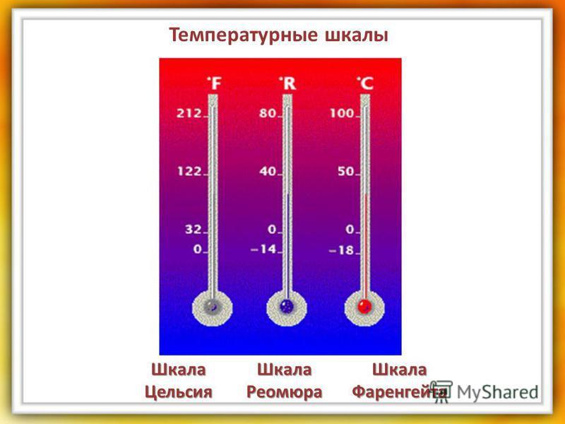 Шкала ЦельсияШкала Фаренгейта Шкала Реомюра Температурные шкалы