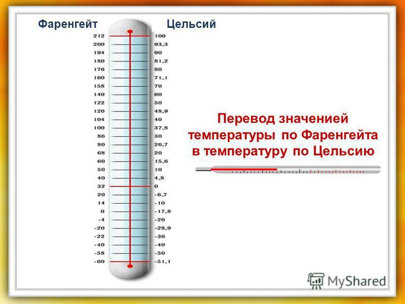 Перевод значений температуры по Фаренгейта в температуру по Цельсию Фаренгейт Цельсий
