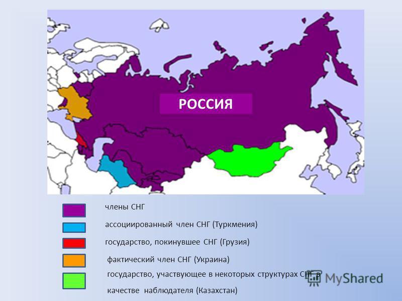 члены СНГ ассоциированный член СНГ (Туркмения) государство, покинувшее СНГ (Грузия) фактический член СНГ (Украина) государство, участвующее в некоторых структурах СНГ в качестве наблюдателя (Казахстан) РОССИЯ