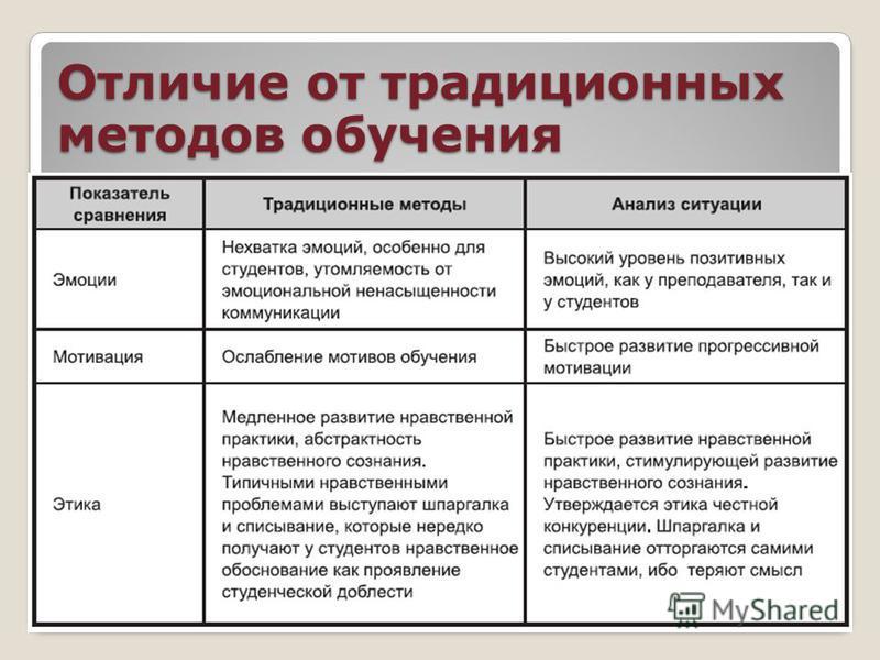 Отличие от традиционных методов обучения
