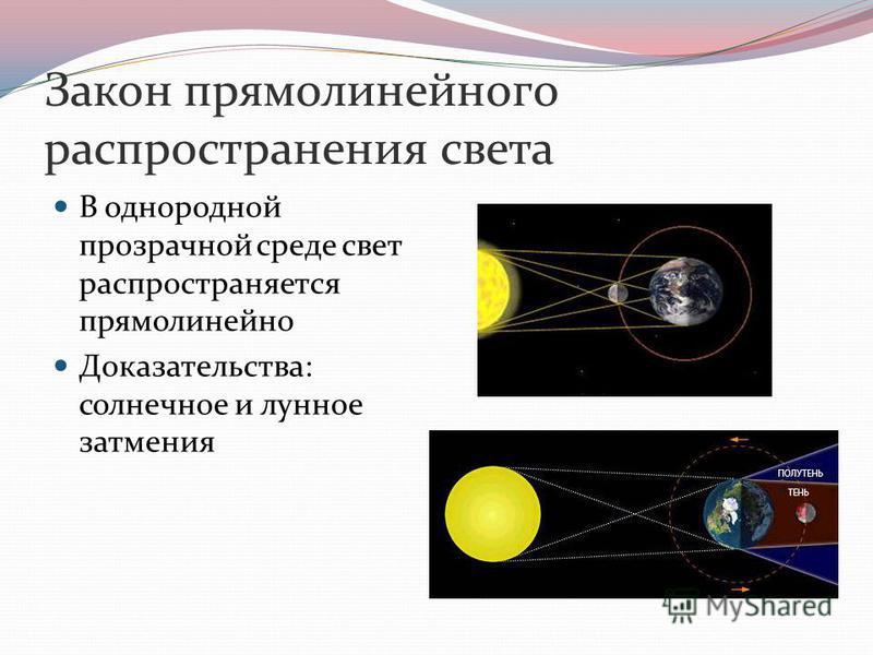 Закон прямолинейного распространения света В однородной прозрачной среде свет распространяется прямолинейно Доказательства: солнечное и лунное затмения