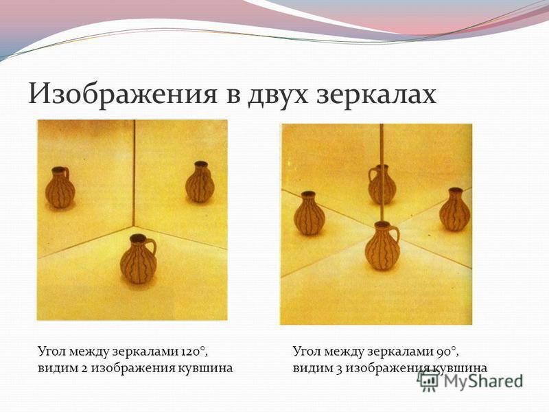 Изображения в двух зеркалах Угол между зеркалами 120°, видим 2 изображения кувшина Угол между зеркалами 90°, видим 3 изображения кувшина