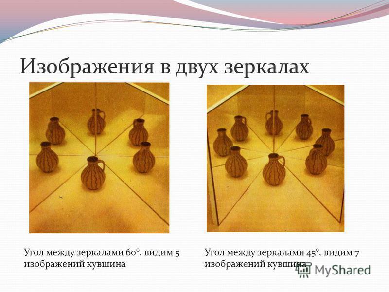 Изображения в двух зеркалах Угол между зеркалами 60°, видим 5 изображений кувшина Угол между зеркалами 45°, видим 7 изображений кувшина