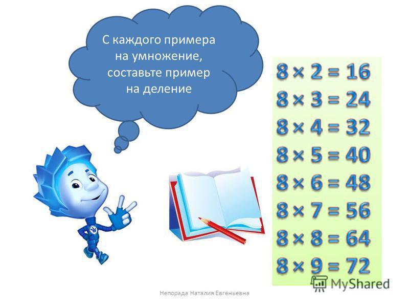 8 16 24 32 40 4856 64 72 ·8 Непорада Наталия Евгеньевна