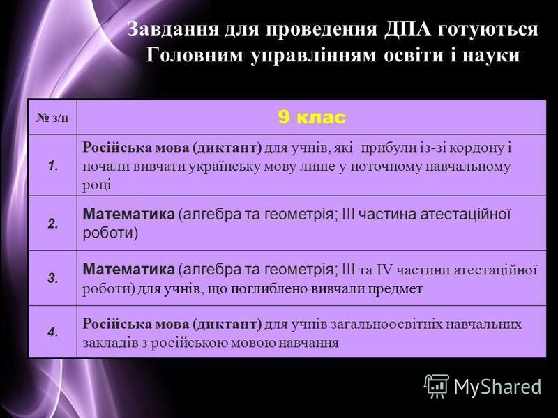 Page 10 Завдання для проведення ДПА готуються Головним управлінням освіти і науки з/п 9 клас 1. Російська мова (диктант) для учнів, які прибули із-зі кордону і почали вивчати українську мову лише у поточному навчальному році 2. Математика (алгебра та
