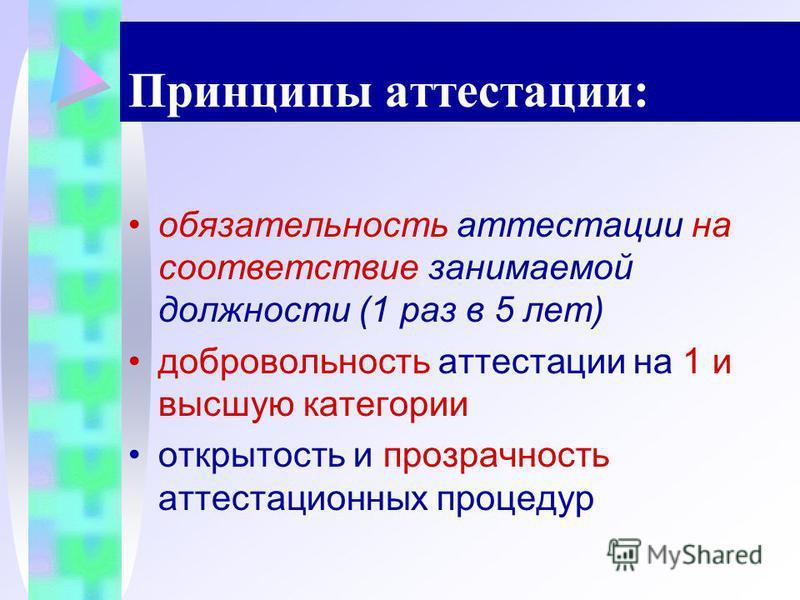 Принципы аттестации: обязательноесть аттестации на соответствие занимаемой должности (1 раз в 5 лет) добровольноесть аттестации на 1 и высшую категории открытоесть и прозрачноесть аттестационных процедур