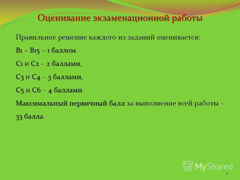 Правильное решение каждого из заданий оценивается: В1 – В15 – 1 баллом В1 – В15 – 1 баллом. С1С22 баллами С1 и С2 – 2 баллами, С3С43 баллами С3 и С4 – 3 баллами, С5С64 баллами С5 и С6 – 4 баллами. Максимальный первичный балл 33 балла Максимальный пер