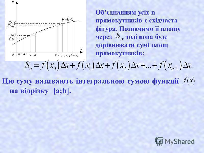 Обєднанням усіх n прямокутників є східчаста фігура. Позначимо її площу через, тоді вона буде дорівнювати сумі площ прямокутників: Цю суму називають інтегральною сумою функції на відрізку [a;b].