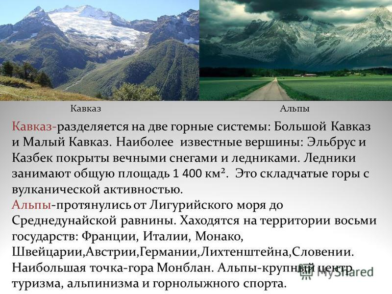 Кавказ-разделяется на две горные системы: Большой Кавказ и Малый Кавказ. Наиболее известные вершины: Эльбрус и Казбек покрыты вечными снегами и ледниками. Ледники занимают общую площадь 1 400 км². Это складчатые горы с вулканической активностью. Альп