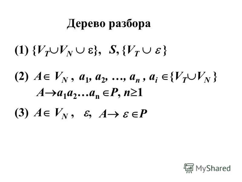 Дерево разбора (1) {V T V N }, (2) A V N, (3) A V N, S,S, {V T } a 1, a 2, …, a n, a i {V T V N } A a 1 a 2 …a n Р, n 1, A Р