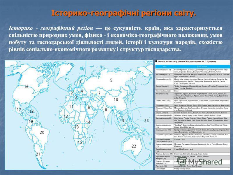 Історико-географічні регіони світу. Історико-географічні регіони світу. Історико - географічний регіон це сукупність країн, яка характеризується спільністю природних умов, фізико - і економіко-географічного положення, умов побуту та господарської дія