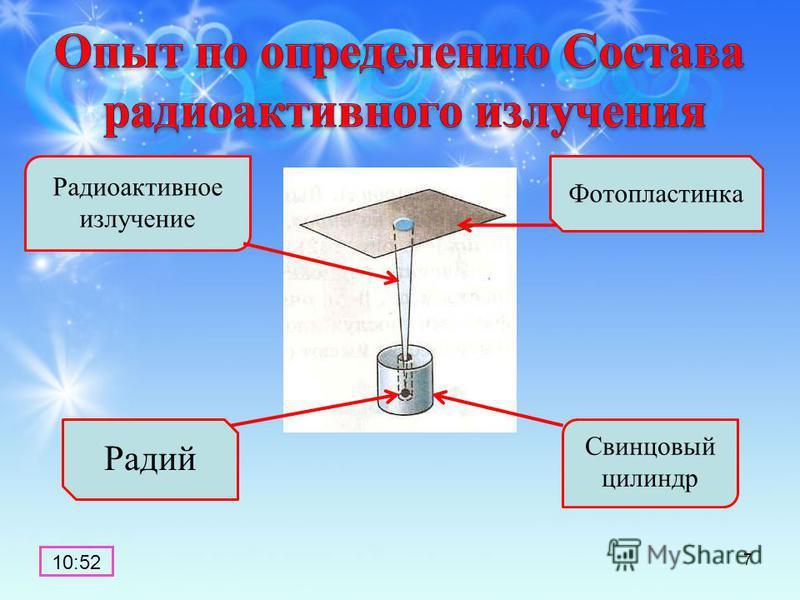 10:53 7 Свинцовый цилиндр Фотопластинка Радий Радиоактивное излучение