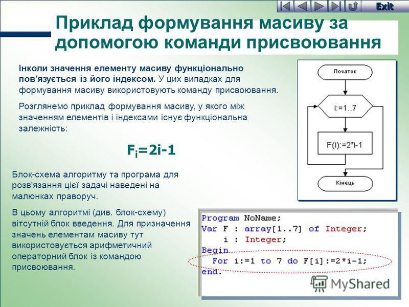 Exit Приклад формування масиву за допомогою команди присвоювання Інколи значення елементу масиву функціонально пов'язується із його індексом. У цих випадках для формування масиву використовують команду присвоювання. Розглянемо приклад формування маси