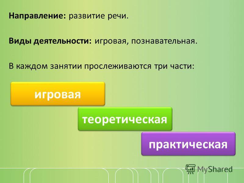 Направление: развитие речи. Виды деятельности: игровая, познавательная. В каждом занятии прослеживаются три части: игровая практическая теоретическая