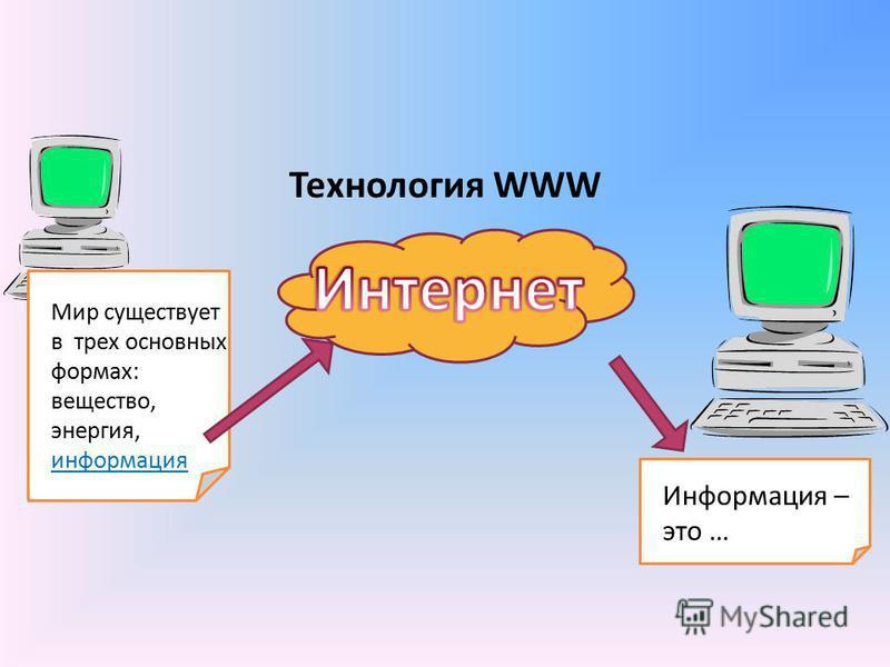 Технология WWW Мир существует в трех основных формах: вещество, энергия, информация Информация – это …