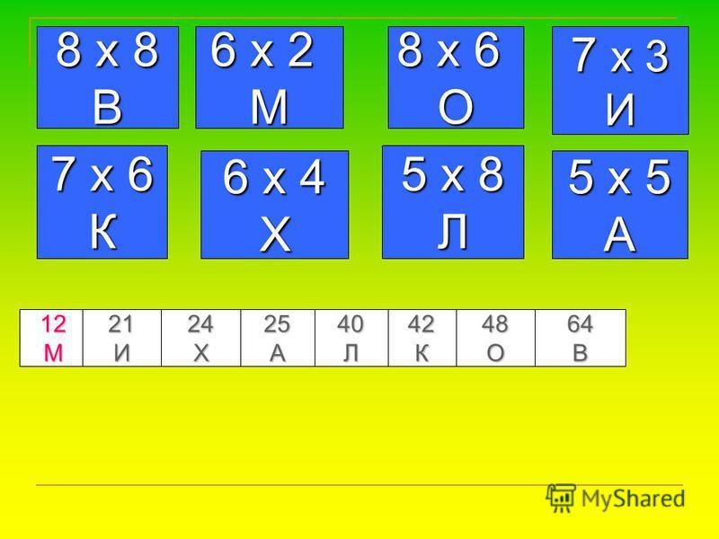 8 х 8 В 6 х 2 М 8 х 6 О 7 х 6 К 6 х 4 Х 5 х 8 Л 5 х 5 А 7 х 3 И 12М21И24Х25А40Л42К 48 О 64В 7 х 3 И