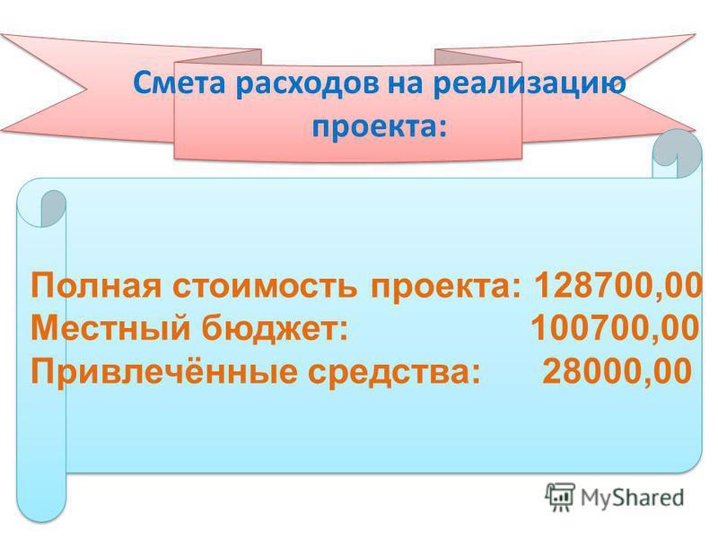 Смета расходов на реализацию проекта: Полная стоимость проекта: 128700,00 Местный бюджет: 100700,00 Привлечённые средства: 28000,00