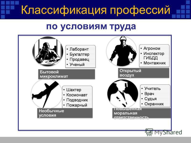 Классификация профессий по условиям труда