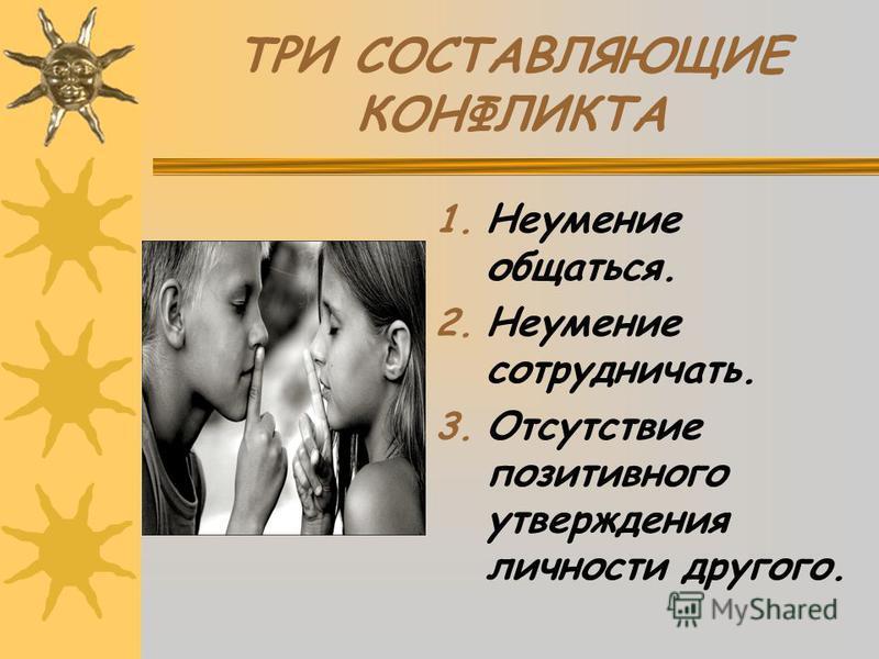 ТРИ СОСТАВЛЯЮЩИЕ КОНФЛИКТА 1. Неумение общаться. 2. Неумение сотрудничать. 3. Отсутствие позитивного утверждения личности другого.