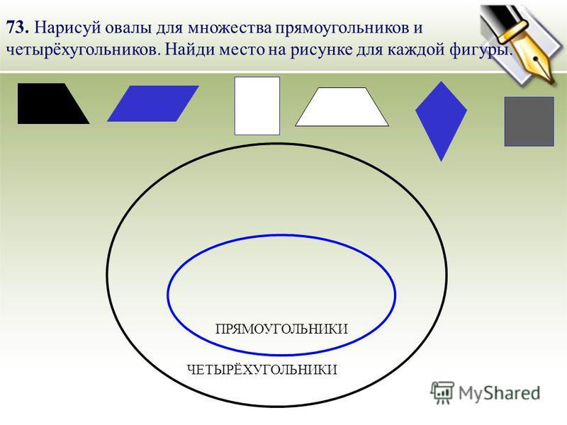 73. Нарисуй овалы для множества прямоугольников и четырёхугольников. Найди место на рисунке для каждой фигуры. ЧЕТЫРЁХУГОЛЬНИКИ ПРЯМОУГОЛЬНИКИ