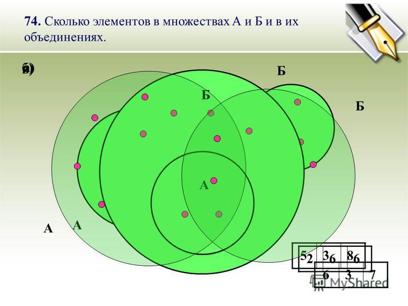 74. Сколько элементов в множествах А и Б и в их объединениях. а) А Б 538 266 б) А Б 637 в) А Б