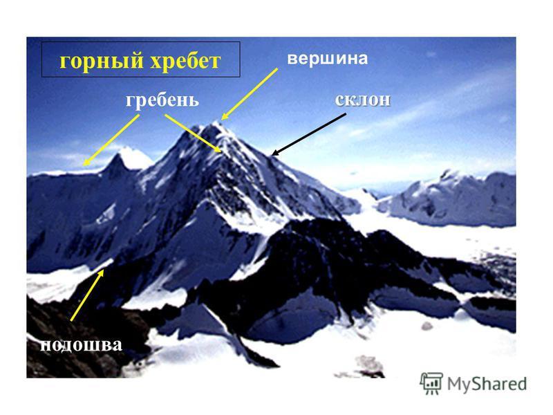 горный хребет склон гребень подошва вершина