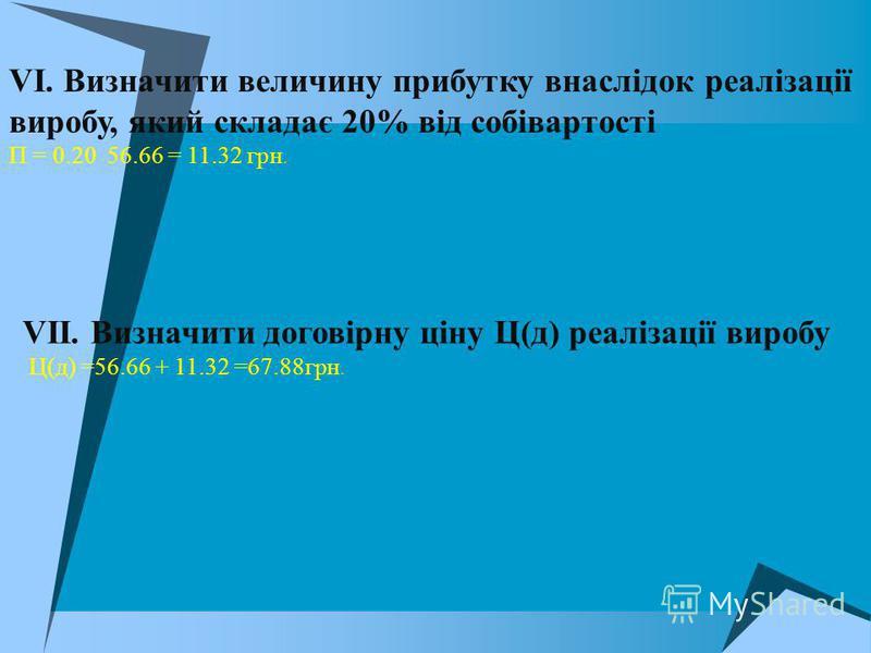 VІ. Визначити величину прибутку внаслідок реалізації виробу, який складає 20% від собівартості П = 0.20 56.66 = 11.32 грн. VІІ. Визначити договірну ціну Ц(д) реалізації виробу Ц(д) =56.66 + 11.32 =67.88грн.