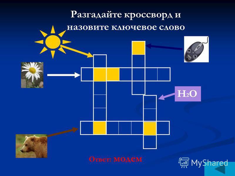 Ответ: модем Разгадайте кроссворд и назовите ключевое слово Н2ОН2О