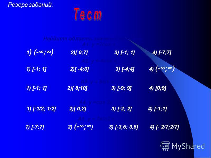На этом уроке мы научились: - способам преобразования графиков функций; - свойствам тригонометрических функций; - нахождению области значений функций.