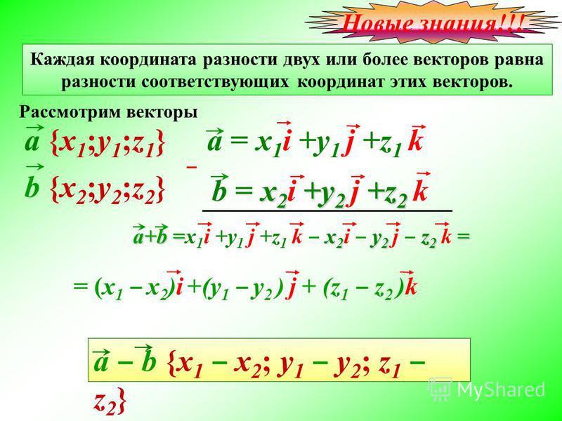 а+b = x 2 y 2 z 2 = а+b =x 1 i +y 1 j +z 1 k x 2 i y 2 j z 2 k = Рассмотрим векторы a {x1;y1;z1} a {x1;y1;z1} b {x2;y2;z2} b {x2;y2;z2} = (x 1 x 2 )i +(y 1 y 2 ) j + (z 1 z 2 )k a = x 1 i +y 1 j +z 1 k x 2 +y 2 +z 2 b = x 2 i +y 2 j +z 2 k Новые знан