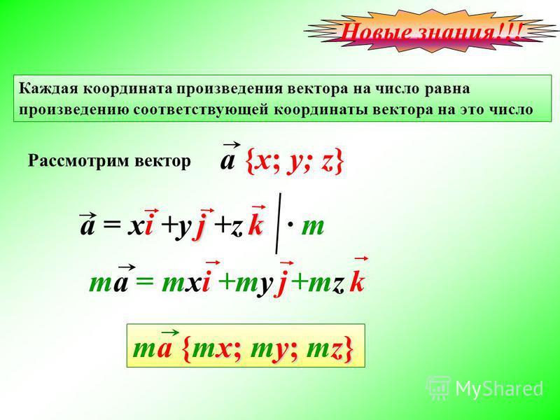 Каждая координата произведения вектора на число равна произведению соответствующей координаты вектора на это число x; y; z} ma {mx; my; mz} a {x; y; z} Рассмотрим вектор m j k a = xi +y j +z k ma = mxi +my j +mz k Новые знания!!!