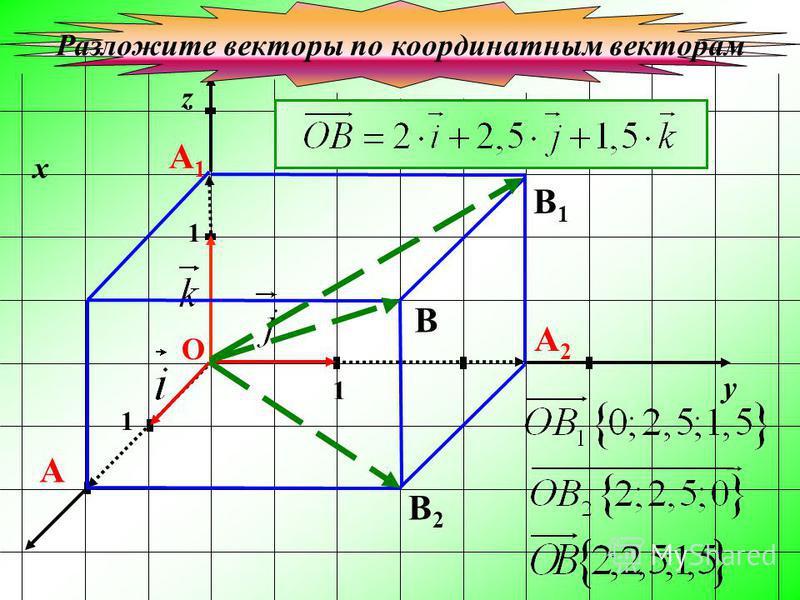x y 1 1 1 О z А1А1 А2А2 А В1В1 В В2В2