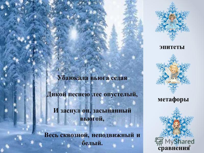 эпитеты метафоры сравнения Убаюкала вьюга седая Дикой песнею лес опустелый, И заснул он, засыпанный вьюгой, Весь сквозной, неподвижный и белый.