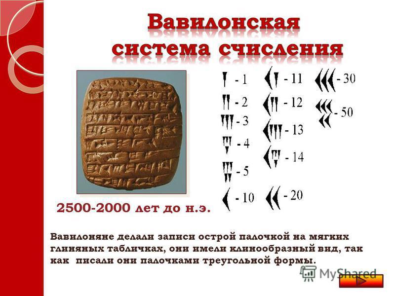 2500-2000 лет до н.э. Вавилоняне делали записи острой палочкой на мягких глиняных табличках, они имели клинообразный вид, так как писали они палочками треугольной формы.