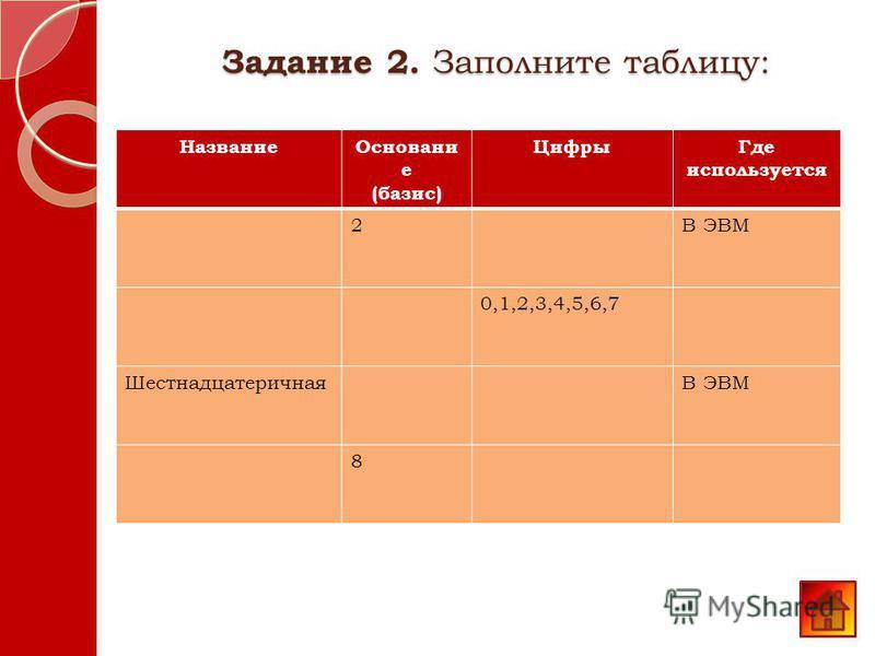 Задание 2. Заполните таблицу: Название Основани е (базис) Цифры Где используется 2В ЭВМ 0,1,2,3,4,5,6,7 ШестнадцатеричнаяВ ЭВМ 8