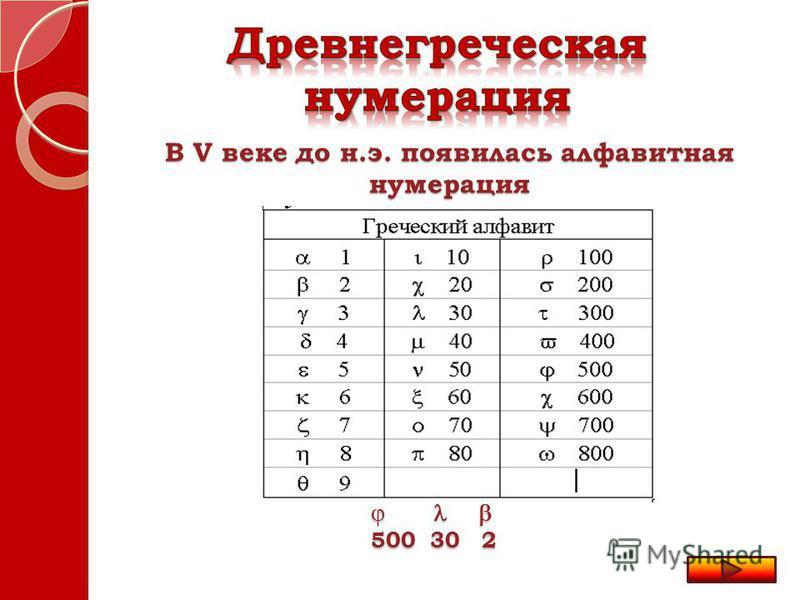 В V веке до н.э. появилась алфавитная нумерация 500 30 2 500 30 2