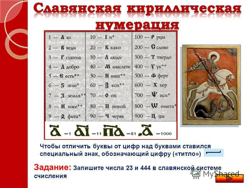 Чтобы отличить буквы от цифр над буквами ставился специальный знак, обозначающий цифру («титло») Задание: Запишите числа 23 и 444 в славянской системе счисления