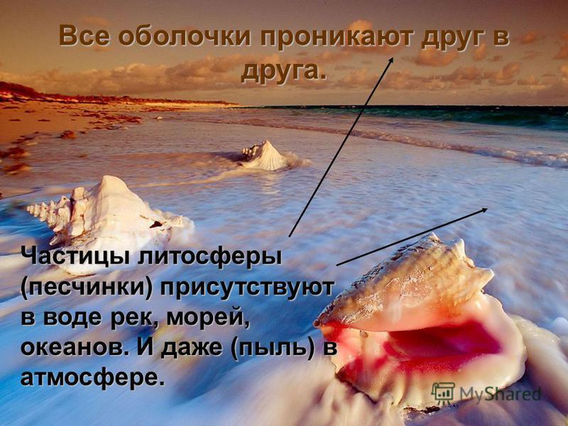 Все оболочки проникают друг в друга. Частицы литосферы (песчинки) присутствуют в воде рек, морей, океанов. И даже (пыль) в атмосфере.