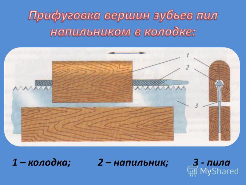 1 – колодка; 2 – напильник; 3 - пила