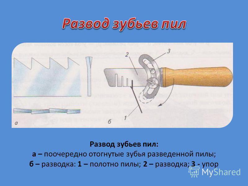 Развод зубьев пил: а – поочередно отогнутые зубья разведенной пилы; б – разводка: 1 – полотно пилы; 2 – разводка; 3 - упор