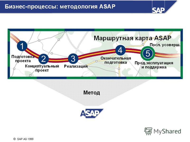 R Корпоративная информационная система на базе решений SAP