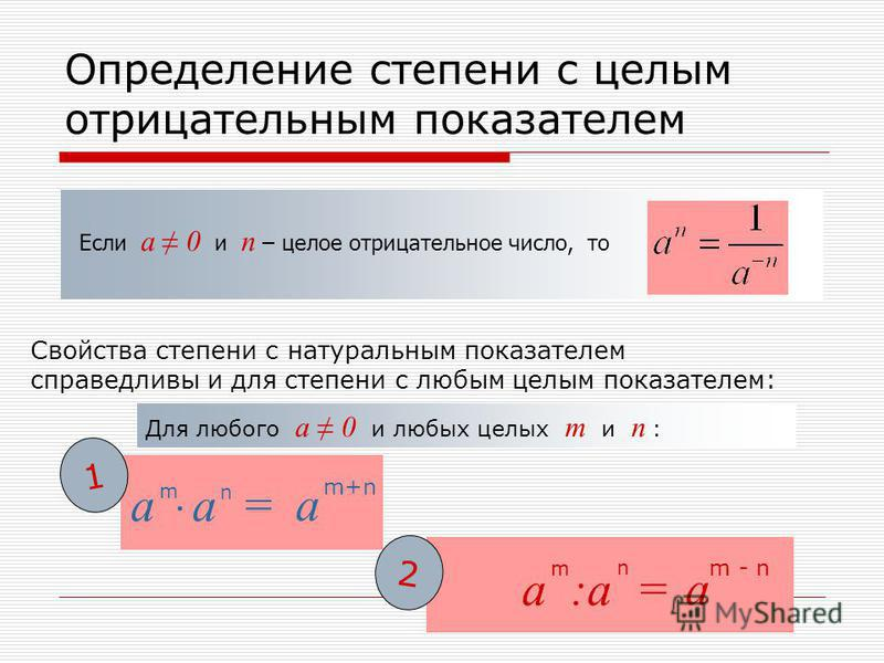 Определение степени с целым отрицательным показателем Если а 0 и n – целое отрицательное число, то Свойства степени с натуральным показателем справедливы и для степени с любым целым показателем: Для любого а 0 и любых целых m и n : а а =. m n а m+n 1