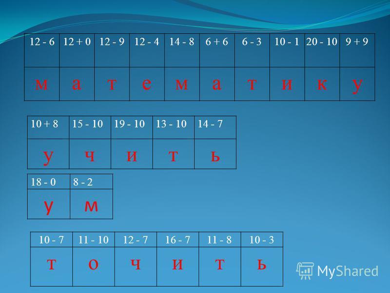 12 - 612 + 012 - 912 - 414 - 86 + 66 - 310 - 120 - 109 + 9 математику 10 + 815 - 1019 - 1013 - 1014 - 7 учить 18 - 08 - 2 ум 10 - 711 - 1012 - 716 - 711 - 810 - 3 точить