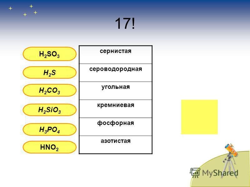 17! H 2 SO 3 H2SH2S H 2 CO 3 H 2 SiO 3 H 3 PO 4 HNO 2 сернистая сероводородная угольная кремниевая фосфорная азотистая